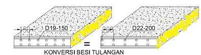 konversi-besi-tulangan1